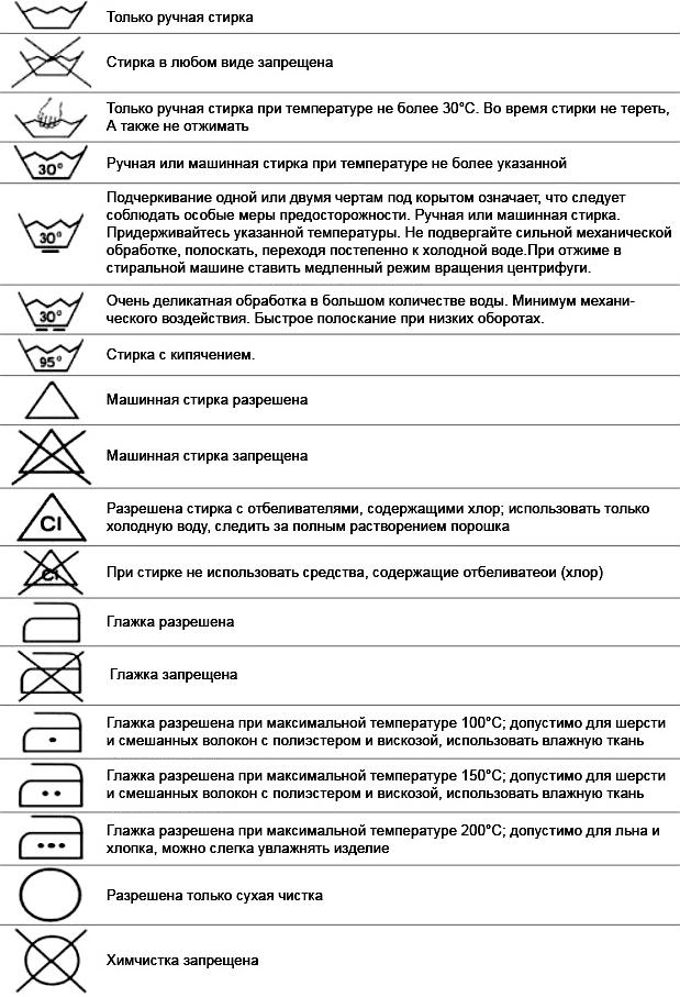 Расшифровка знаков для стирки